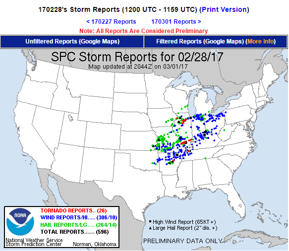 NOAA-tornado_Outbreak_2017